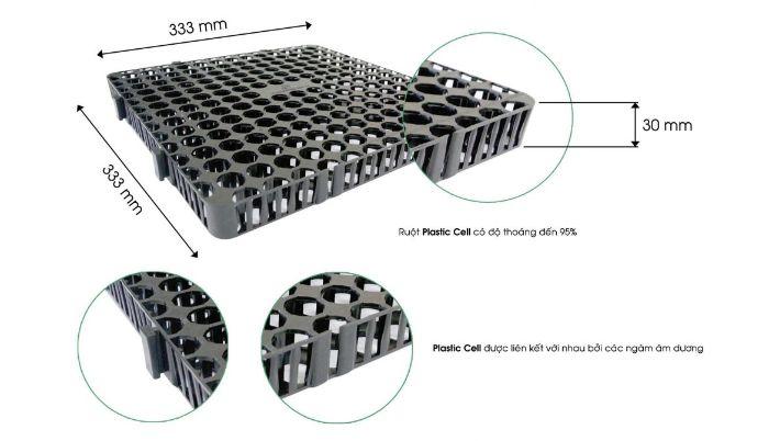Tấm thoát nước sân vườn là loại tấm nhựa được thiết kế với cấu trúc các lỗ rỗng